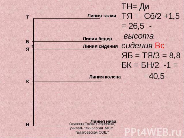 ТН= ДиТЯ = Сб/2 +1,5 = 26,5 - высота сидения ВсЯБ = ТЯ/3 = 8,8БК = БН/2 -1 = =40,5