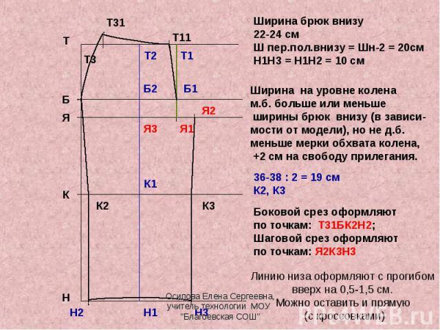 Ширина брюк внизу 22-24 смШ пер.пол.внизу = Шн-2 = 20смН1Н3 = Н1Н2 = 10 см Ширина на уровне колена м.б. больше или меньше ширины брюк внизу (в зависи-мости от модели), но не д.б.меньше мерки обхвата колена, +2 см на свободу прилегания. 36-38 : 2 = 1…