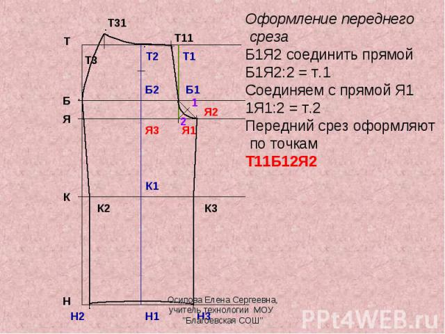 Оформление переднего срезаБ1Я2 соединить прямойБ1Я2:2 = т.1Соединяем с прямой Я11Я1:2 = т.2Передний срез оформляют по точкамТ11Б12Я2