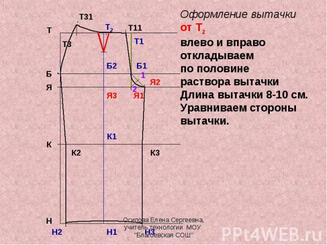 Оформление вытачкиот Т2 влево и вправооткладываем по половине раствора вытачкиДлина вытачки 8-10 см.Уравниваем стороны вытачки.