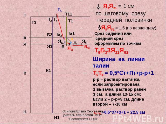Я2Я21 = 1 см по шаговому срезу передней половинки Срез сидения или средний срез оформляем по точкамТ5Б33Я21Я51 Ширина на линии талии Т5Т6 = 0,5*Ст+Пт+р-р+1 р-р – раствор вытачки, если запроектирована 1 вытачка, раствор равен 3 см, а длина 13-15 см;Е…