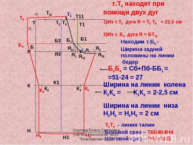 т.Т6 находят при помощи двух дуг 1)Из т.Т5 дуга R = Т5 Т6 = 22,5 см2)Из т. Б4 дуга R = БТ31 Находим т.Б4 -Ширина задней половины на линии бедер Б3Б4 = Сб+Пб-ББ1 = =51-24 = 27 Ширина на линии коленаК2К4 = К3К5 = 2-2,5 см Ширина на линии низаН2Н4 = Н3…