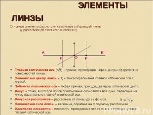 Основные элементы линзы Главная оптическая ось (АВ) – прямая, проходящая через ц
