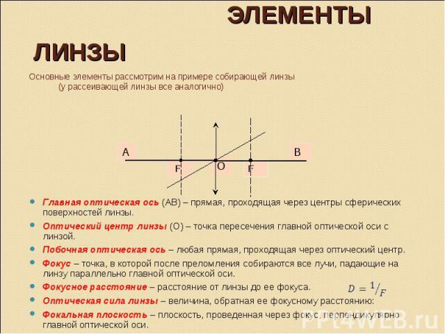 Основные элементы линзы Главная оптическая ось (АВ) – прямая, проходящая через центры сферических поверхностей линзы.Оптический центр линзы (О) – точка пересечения главной оптической оси с линзой. Побочная оптическая ось – любая прямая, проходящая ч…