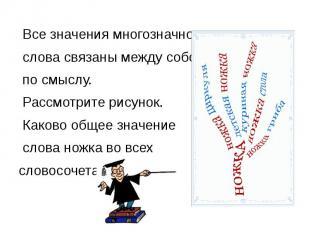 Все значения многозначного слова связаны между собой по смыслу. Рассмотрите рису