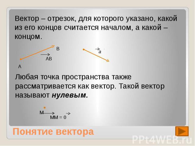 Вектор – отрезок, для которого указано, какой из его концов считается началом, а какой – концом. Любая точка пространства также рассматривается как вектор. Такой вектор называют нулевым. ММ = 0 Понятие вектора