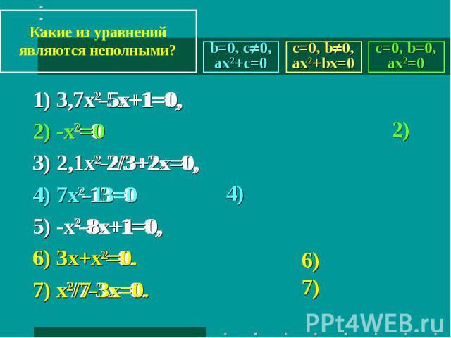 Какие из уравнений являются неполными? b=0, c0, ax2+c=0 c=0, b0, ax2+bx=0 c=0, b=0, ax2=0 1) 3,7х2-5х+1=0,2) -х2=03) 2,1х2-2/3+2х=0,4) 7х2-13=05) -х2-8х+1=0,6) 3х+х2=0.7) х2/7-3х=0.