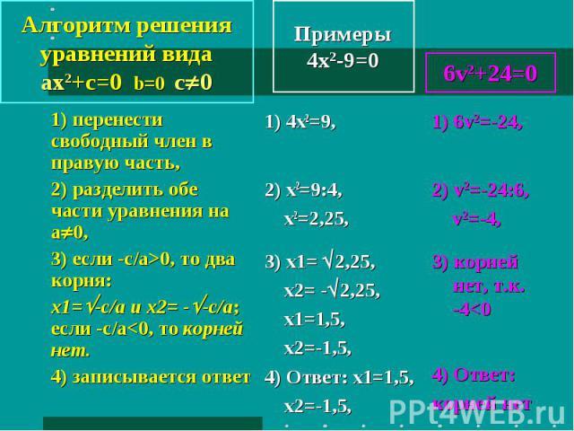 Алгоритм решения уравнений вида ax2+с=0 b=0 с0 1) перенести свободный член в правую часть, 2) разделить обе части уравнения на а0, 3) если -с/а>0, то два корня: х1=-с/а и х2= --с/а; если -с/а