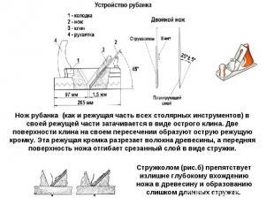 Нож рубанка (как и режущая часть всех столярных инструментов) в своей режущей ча