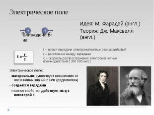 Электрическое поле Близкодействие Идея: М. Фарадей (англ.)Теория: Дж. Максвелл (