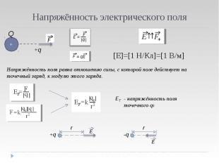 Напряжённость электрического поля [E]=[1 H/Кл]=[1 В/м] Напряжённость поля равна