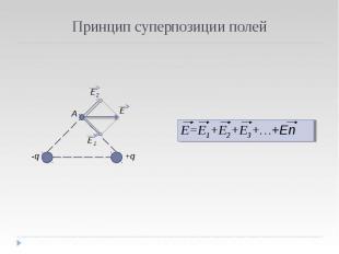 Принцип суперпозиции полей E=E1+E2+E3+…+En