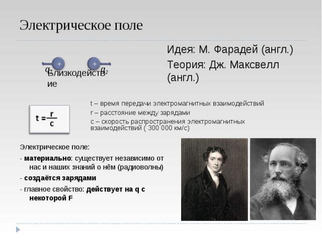 Электрическое поле Близкодействие Идея: М. Фарадей (англ.)Теория: Дж. Максвелл (англ.) t – время передачи электромагнитных взаимодействийr – расстояние между зарядамис – скорость распространения электромагнитных взаимодействий ( 300 000 км/c) Электр…