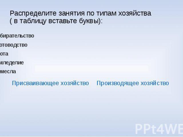 Распределите занятия по типам хозяйства ( в таблицу вставьте буквы):А) собирательствоБ) скотоводствоВ) охотаГ) земледелиеД) ремесла