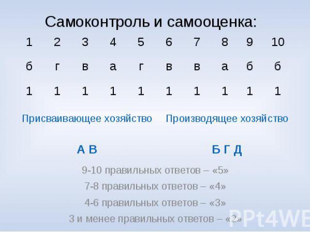 Самоконтроль и самооценка:9-10 правильных ответов – «5»7-8 правильных ответов – «4»4-6 правильных ответов – «3»3 и менее правильных ответов – «2»