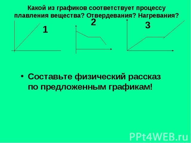 Какой из графиков соответствует процессу плавления вещества? Отвердевания? Нагревания? Составьте физический рассказ по предложенным графикам!