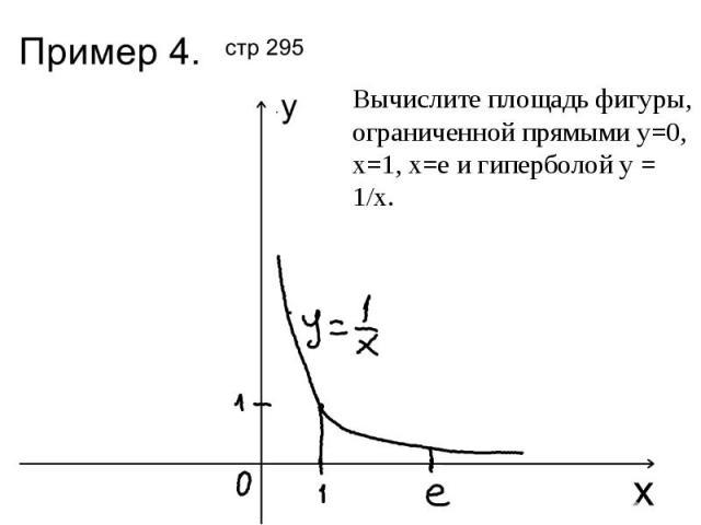 Вычислите площадь фигуры, ограниченной прямыми y=0, x=1, x=e и гиперболой у = 1/x.
