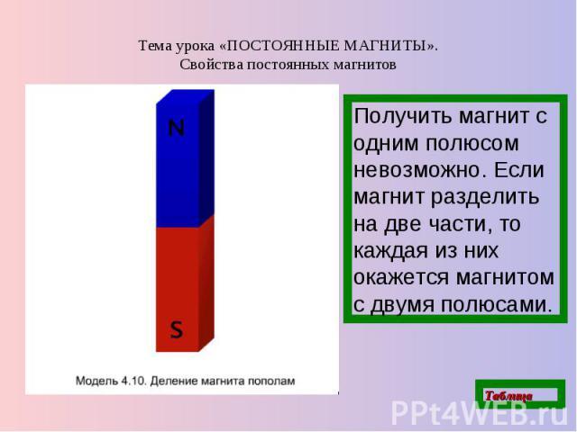 Тема урока «ПОСТОЯННЫЕ МАГНИТЫ».Свойства постоянных магнитов Получить магнит с одним полюсом невозможно. Если магнит разделить на две части, то каждая из них окажется магнитом с двумя полюсами.