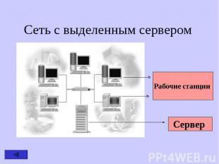 Сеть с выделенным сервером