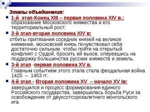 1-й этап-Конец XIII – первая половина XIV в.: образование Московского княжества