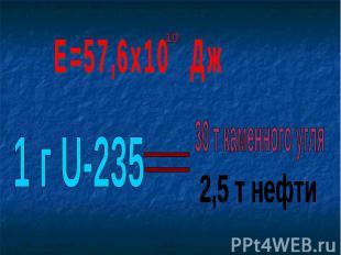 10 Е=57,6х10 Дж 1 г U-235 30 т каменного угля 2,5 т нефти