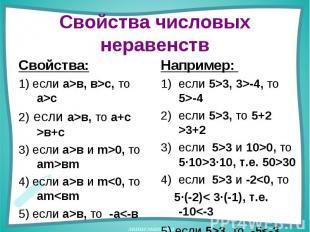 Свойства числовых неравенств Свойства:1) если а>в, в>с, то а>с2) если а>в, то а+