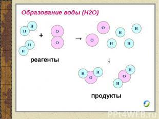 Образование воды (Н2О) реагенты продукты
