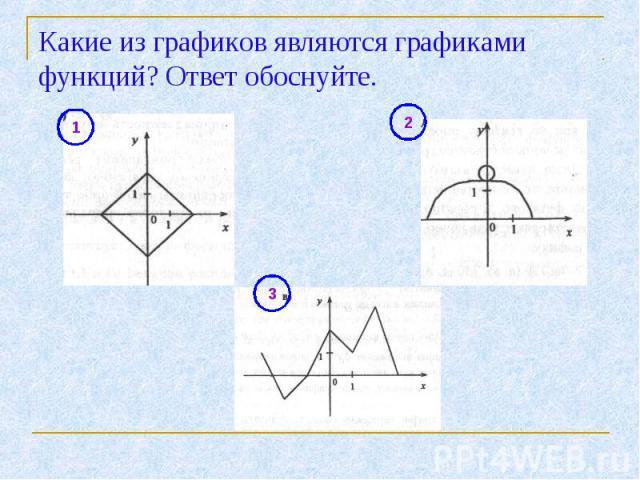 Какие из графиков являются графиками функций? Ответ обоснуйте.