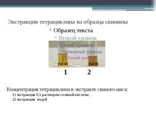 Экстракция тетрациклина из образца свинины Концентрация тетрациклина в экстракте