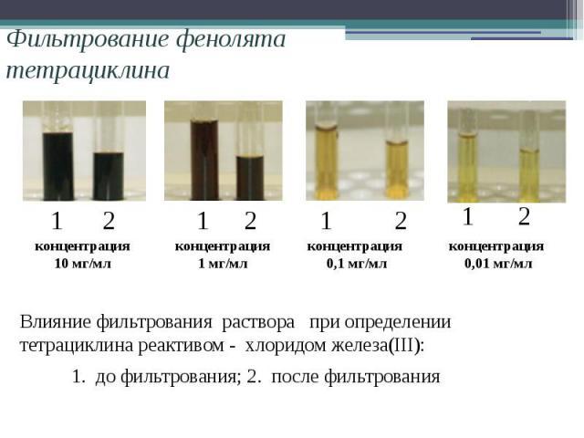 Фильтрование фенолята тетрациклина концентрация 10 мг/мл концентрация 1 мг/мл концентрация 0,1 мг/мл концентрация 0,01 мг/мл Влияние фильтрования раствора при определении тетрациклина реактивом - хлоридом железа(III): 1. до фильтрования; 2. после фи…