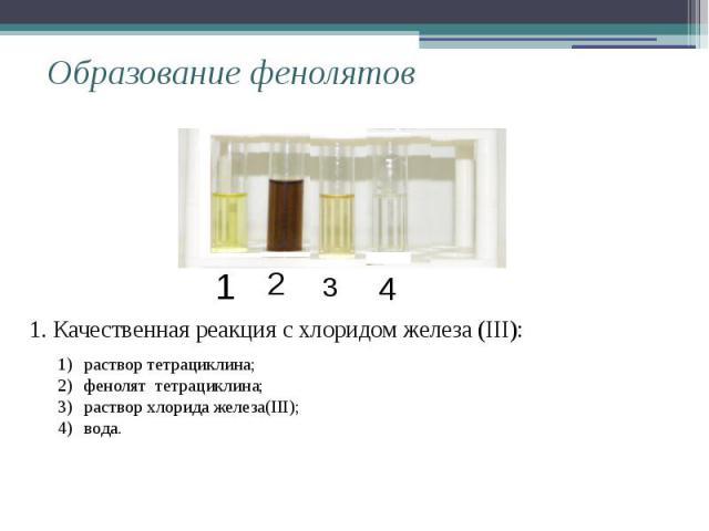 Образование фенолятов 1. Качественная реакция с хлоридом железа (III): раствор тетрациклина;фенолят тетрациклина;раствор хлорида железа(III);вода.