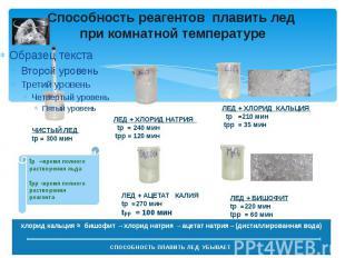 Способность реагентов плавить лед при комнатной температуре ЧИСТЫЙ ЛЕД tр = 300
