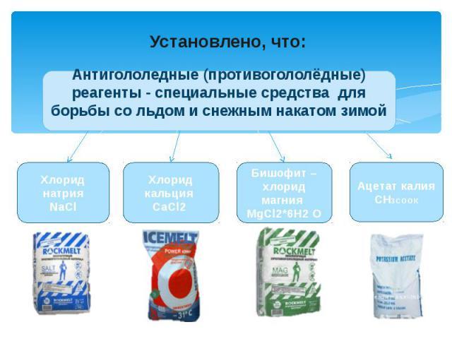 Установлено, что: Антигололедные (противогололёдные) реагенты - специальные средства для борьбы со льдом и снежным накатом зимой Хлорид натрия NaCl Хлорид кальция СаCl2 Бишофит – хлорид магния MgCl2*6Н2 О Ацетат калия СН3СООК