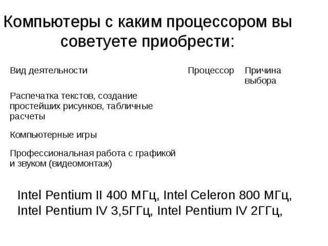 Компьютеры с каким процессором вы советуете приобрести: Intel Pentium II 400 MГц, Intel Celeron 800 MГц, Intel Pentium IV 3,5ГГц, Intel Pentium IV 2ГГц,