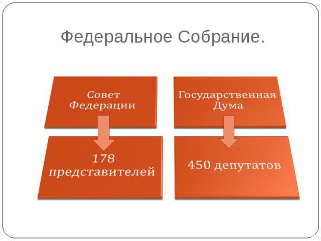Федеральное Собрание. Совет ФедерацииГосударственная Дума178 представителей450 депутатов