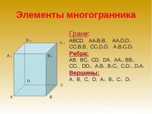 Элементы многогранника Грани:АBСD, АА1В1В, АА1D1D,СС1В1В, СС1D1D, А1В1С1D1Ребра: