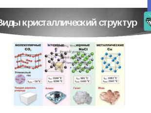 Виды кристаллический структур