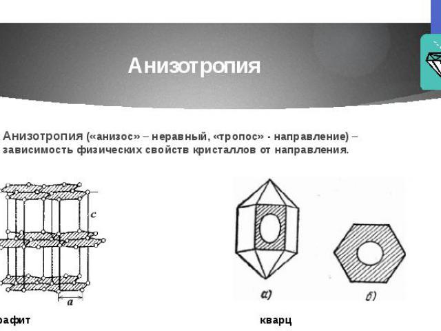 Анизотропия Анизотропия («анизос» – неравный, «тропос» - направление) – зависимость физических свойств кристаллов от направления.