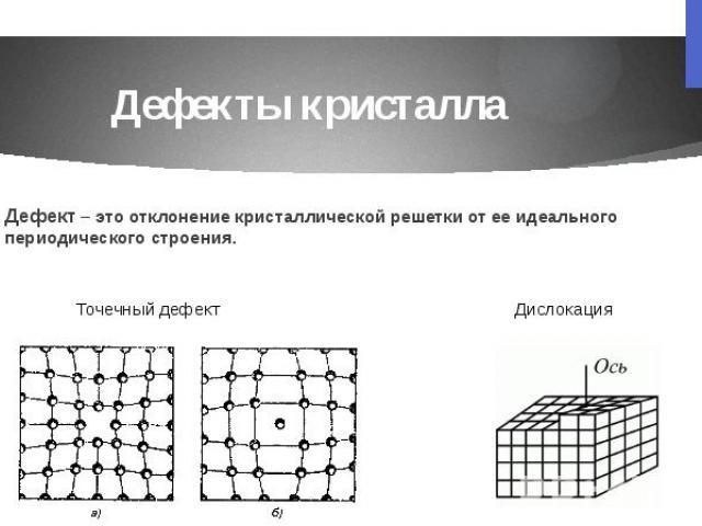 Дефекты кристалла Дефект – это отклонение кристаллической решетки от ее идеального периодического строения.