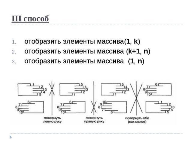III способ отобразить элементы массива(1, k)отобразить элементы массива (k+1, n)отобразить элементы массива (1, n)