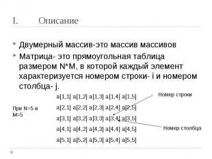 Описание Двумерный массив-это массив массивовМатрица- это прямоугольная таблица