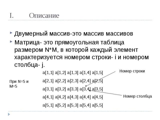 Описание Двумерный массив-это массив массивовМатрица- это прямоугольная таблица размером N*M, в которой каждый элемент характеризуется номером строки- i и номером столбца- j. a[1,1] a[1,2] a[1,3] a[1,4] a[1,5]a[2,1] a[2,2] a[2,3] a[2,4] a[2,5]a[3,1]…