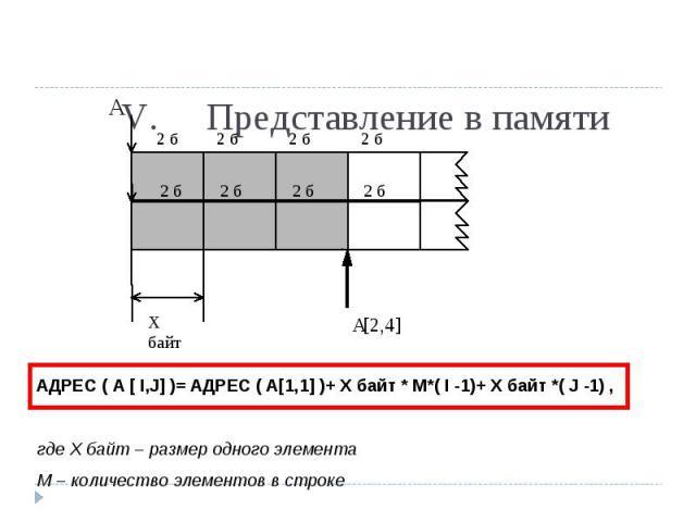 Представление в памяти АДРЕС ( A [ I,J] )= АДРЕС ( А[1,1] )+ X байт * M*( I -1)+ X байт *( J -1) ,где Х байт – размер одного элемента M – количество элементов в строке