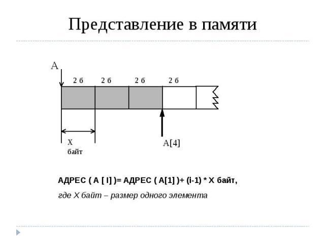 Представление в памяти АДРЕС ( A [ I] )= АДРЕС ( А[1] )+ (i-1) * X байт,где Х байт – размер одного элемента