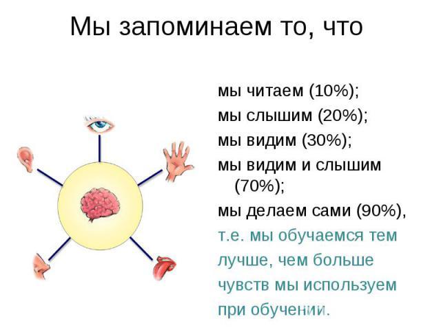 Мы запоминаем то, что мы читаем (10%);мы слышим (20%);мы видим (30%);мы видим и слышим (70%);мы делаем сами (90%), т.е. мы обучаемся тем лучше, чем больше чувств мы используемпри обучении.