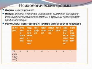 Форма: анкетированиеМотив: анкета «Палитра интересов» выявляет интерес у учащихс