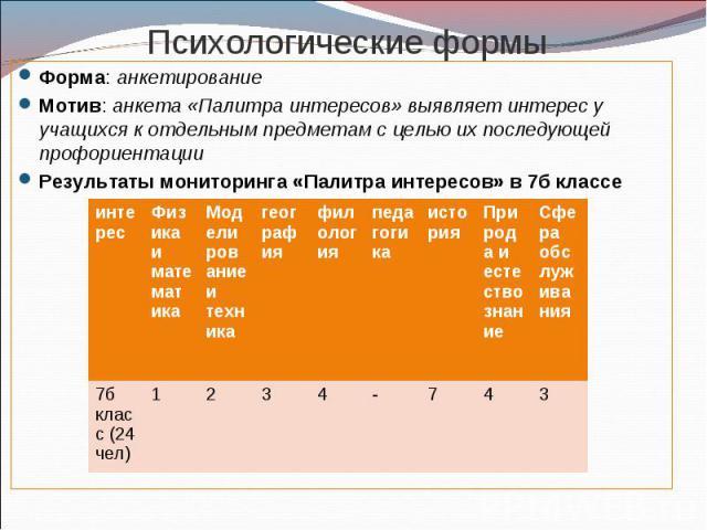 Форма: анкетированиеМотив: анкета «Палитра интересов» выявляет интерес у учащихся к отдельным предметам с целью их последующей профориентацииРезультаты мониторинга «Палитра интересов» в 7б классе
