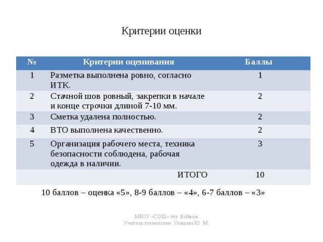 Критерии оценки 10 баллов – оценка «5», 8-9 баллов – «4», 6-7 баллов – «3»