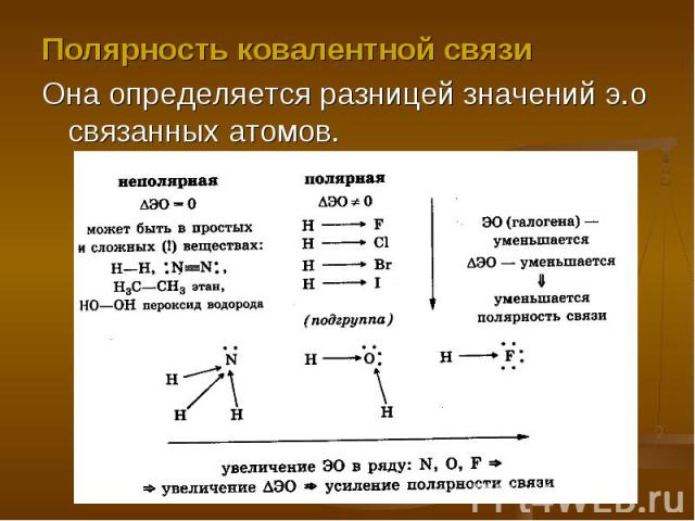 Полярность ковалентной связиОна определяется разницей значений э.о связанных атомов.