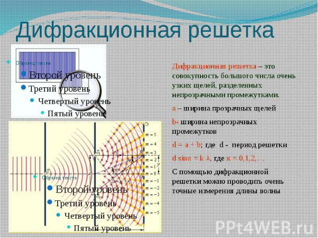 Дифракционная решетка Дифракционная решетка – это совокупность большого числа очень узких щелей, разделенных непрозрачными промежутками.а – ширина прозрачных щелейb- ширина непрозрачных промежутковd = a + b; где d - период решеткиd sinα = k λ, где к…